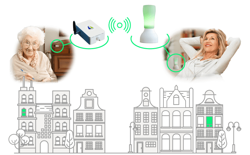 homepage_city_devices_2